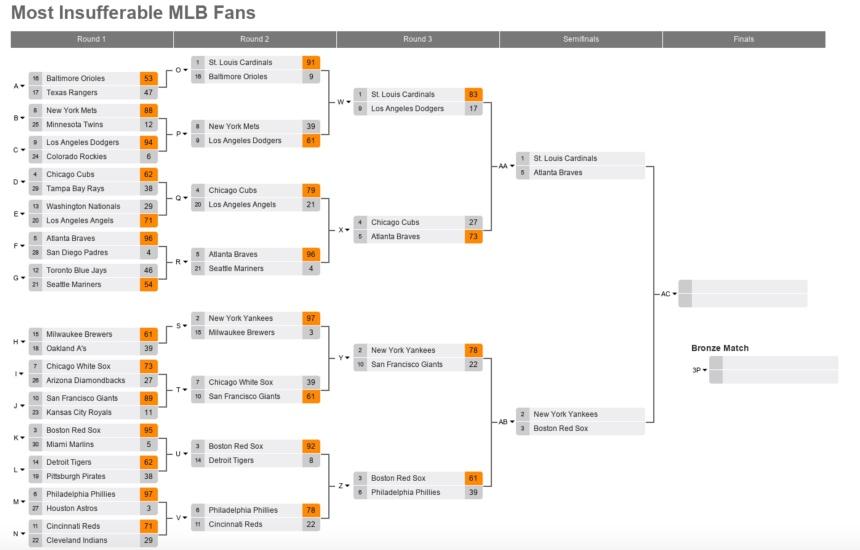 MLBFinal4