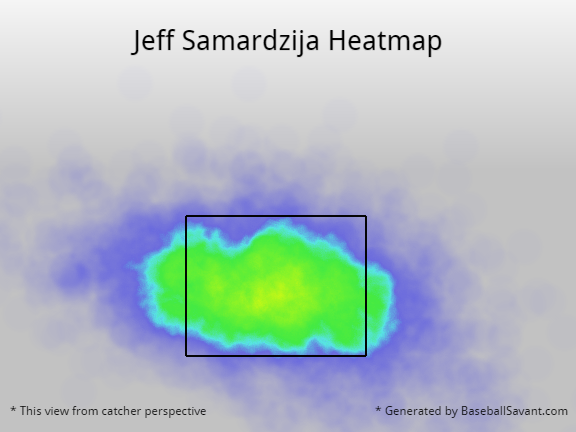 Jeff Samardzija (1)