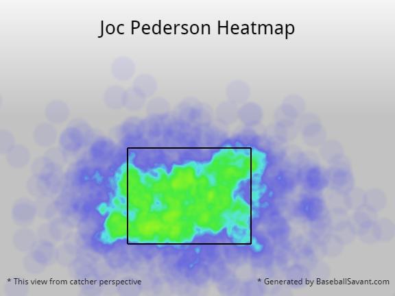 Joc Pederson (1)